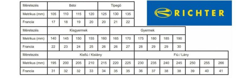 Richter gyerekcipő mérettáblázat - PöttömShop 7de74e17dd